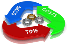 Project Cost Management PMBOK Guide Course