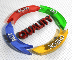 Project Quality Management PMBOK Guide Course