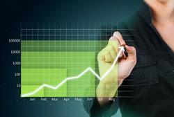 Sustainability Performance Evaluation