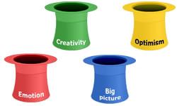 Creativity Course