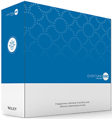 Everything DiSC Agile EQ Facilitator Kit