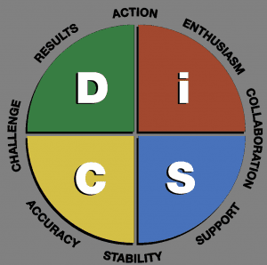 d i S C action enthusiasm collaboration support stability accuracy challenge results